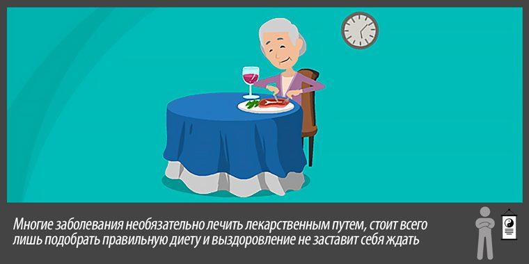 Упражнения для пожилых на ютубе